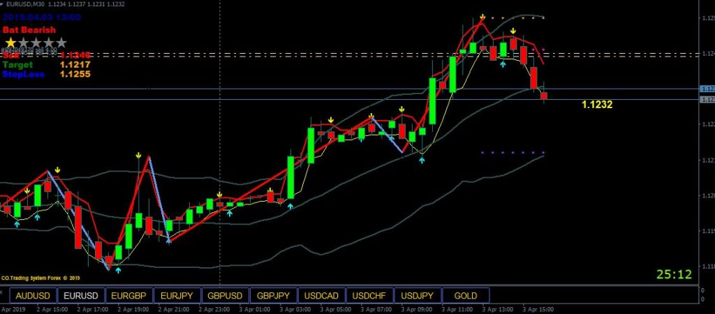 Forex trend indicator no repaint arrow lucrf investment performance measurement