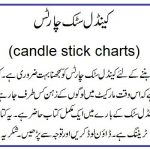 Best Forex Candlestick Pattern in Urdu Download Free